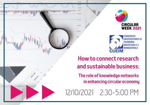 How to connect research and sustainable business: The role of knowledge networks in enhancing circular economy